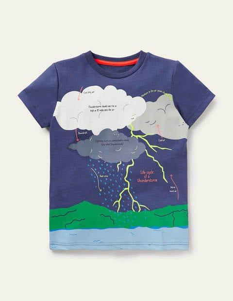 T-Shirt mit Naturfakten